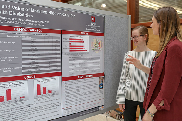 Exciting Work Showcased at the LEND Poster Session