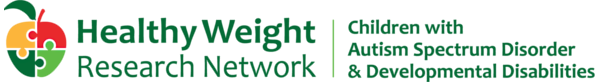 The 2nd Healthy Weight Research Network Symposium: Promoting Healthy Weight in Children & Youth with Intellectual and Developmental Disabilities: Current Research and Future Directions