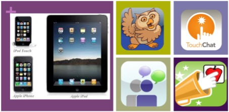 iPad Apps for AAC and Visual Strategies