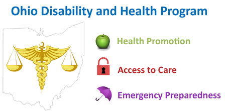 Health and Disabilities Basics: Overview of Health Coverage, Programs and Services (Nisonger OH UCEDD)