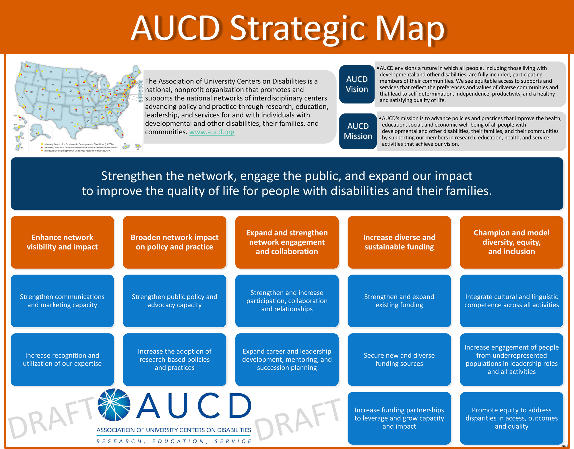 AUCD - AUCD Strategic Map 2014 Map Board Of Directors Network on map of ddos, map of mystique, map of airport, map of mobile, map of zones, map of ports, map of argo, map of stalag 17, map of grid, map of trust, map of a computer, map of life is beautiful, map of apocalypse now, map of sunset boulevard, map of cold mountain, map of around the world in 80 days, map of connect, map of quill, map of halloween, map of pc,