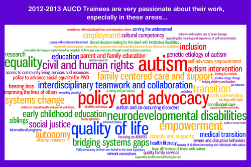 AUCD Trainees Chart Their Passion