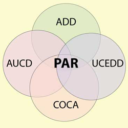 Venn Diagram of PAR